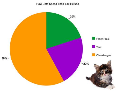 how to do tax return online mygov